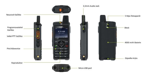 PoC komunikační platforma podporuje HW ovládací prvky a tlačítka, která mají profesionální LTE vysílačky